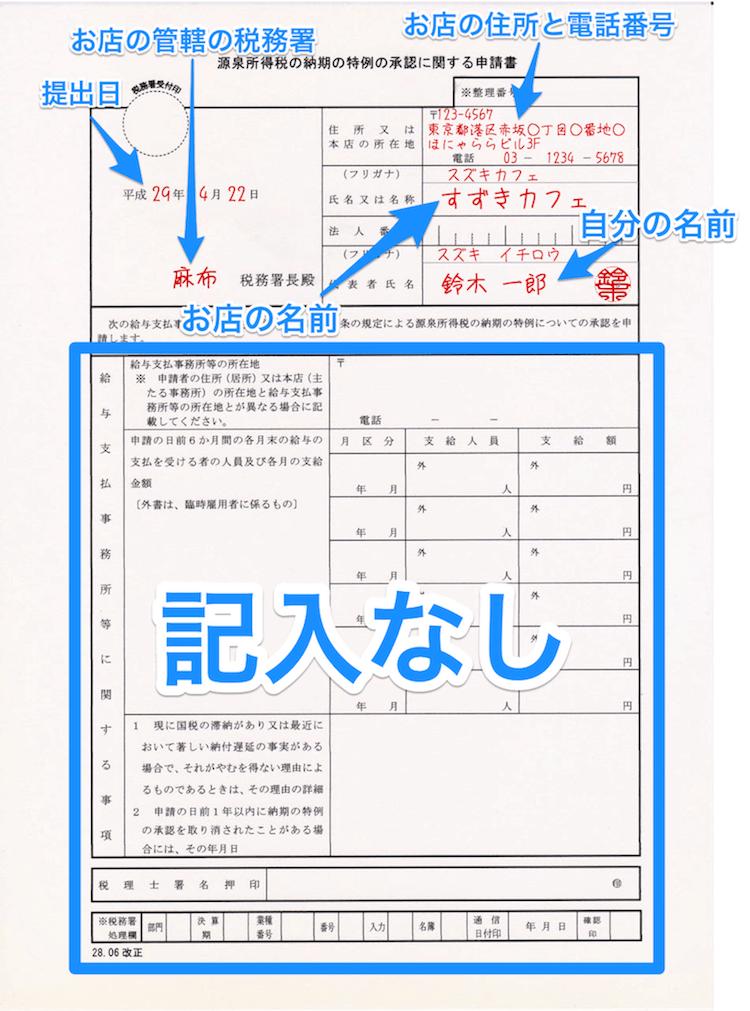 源泉所得の納期の特例の承認に関する申請書の書き方