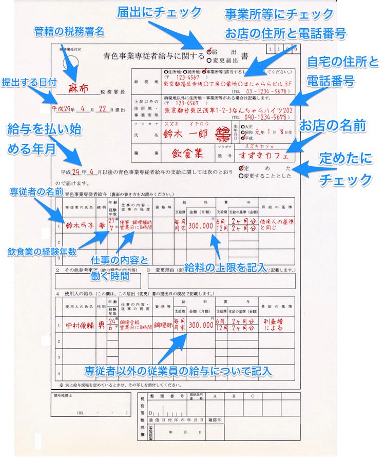 青色事業専従者に関する届出書の書き方