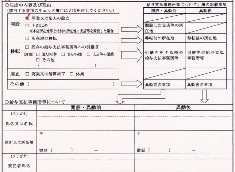 給与支払事務所等の開設届出書の書き方5