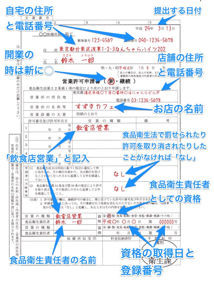 保健所の営業許可申請書